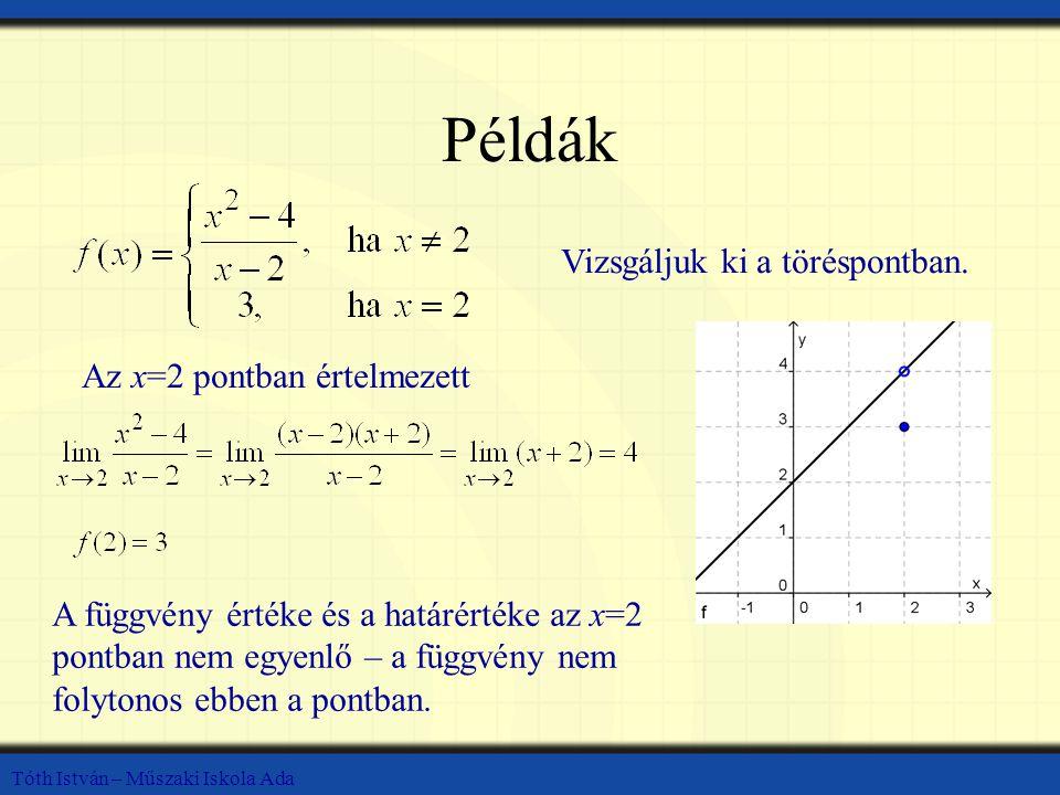 Példák Vizsgáljuk ki a töréspontban. Az x=2 pontban értelmezett