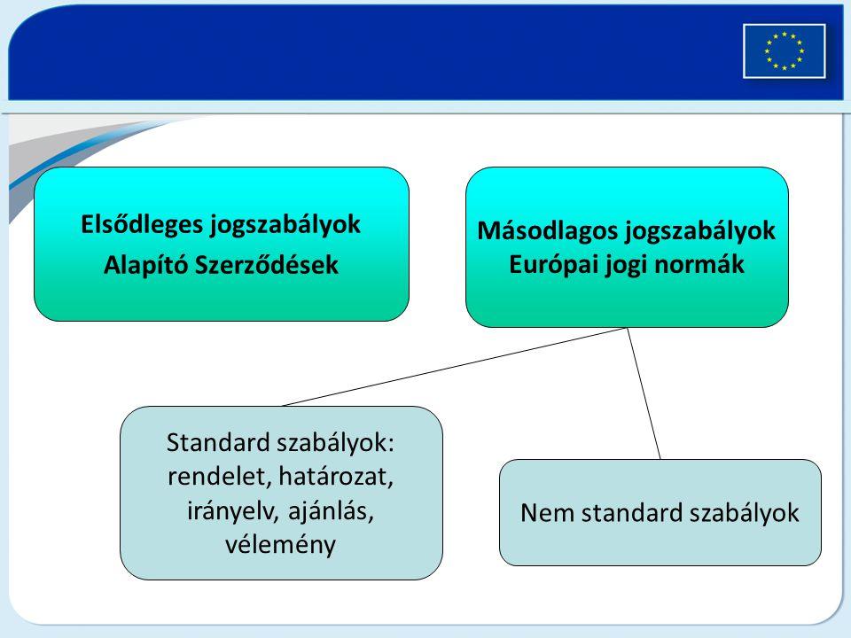Elsődleges jogszabályok Alapító Szerződések Másodlagos jogszabályok