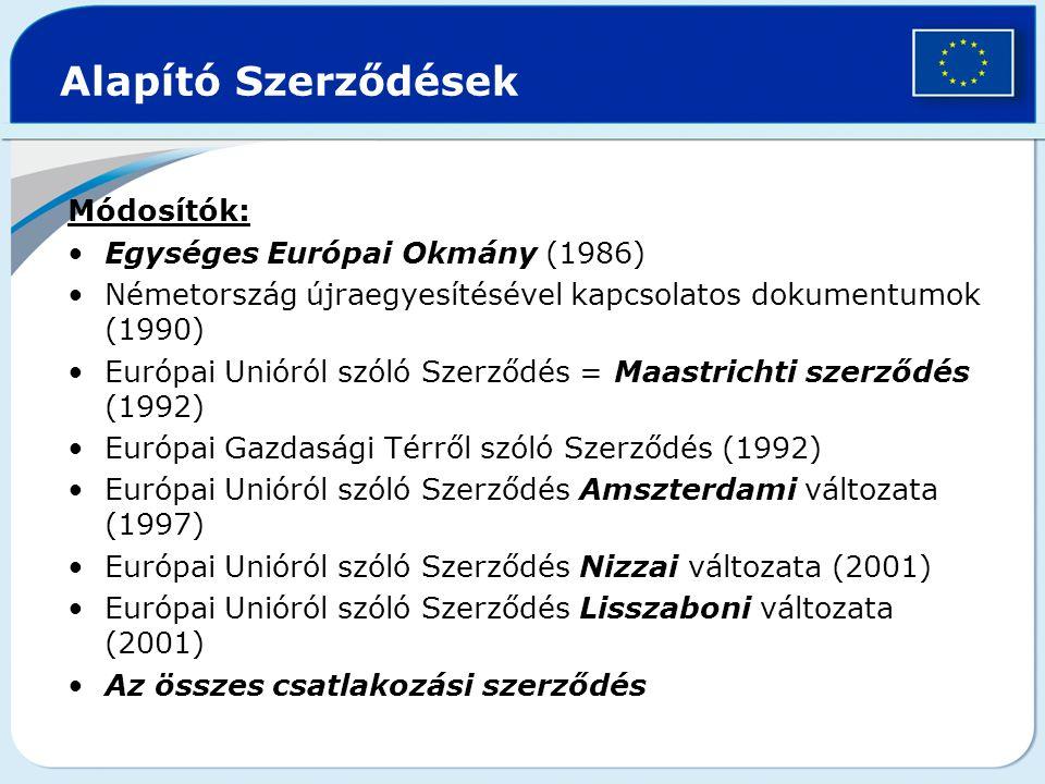 Alapító Szerződések Módosítók: Egységes Európai Okmány (1986)