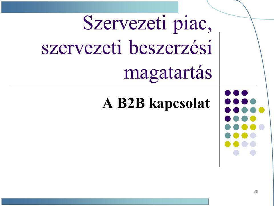 Szervezeti piac, szervezeti beszerzési magatartás