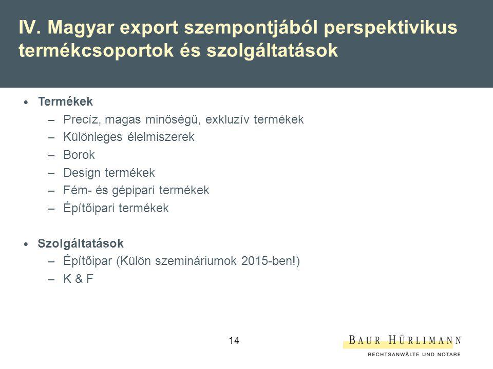 IV. Magyar export szempontjából perspektivikus termékcsoportok és szolgáltatások