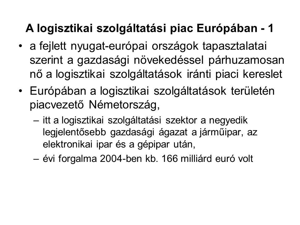 A logisztikai szolgáltatási piac Európában - 1