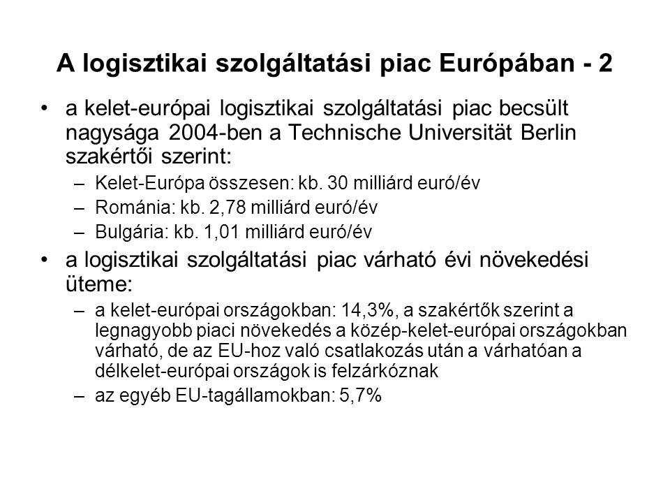 A logisztikai szolgáltatási piac Európában - 2