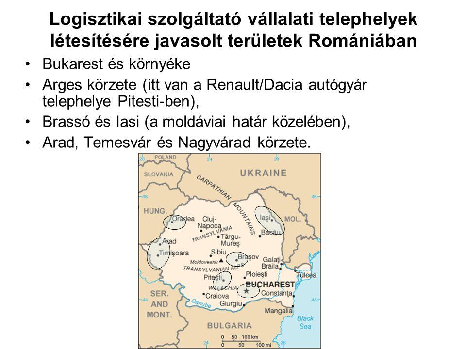Logisztikai szolgáltató vállalati telephelyek létesítésére javasolt területek Romániában