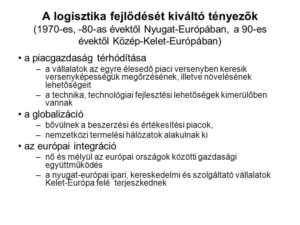 A logisztika fejlődését kiváltó tényezők (1970-es, -80-as évektől Nyugat-Európában, a 90-es évektől Közép-Kelet-Európában)