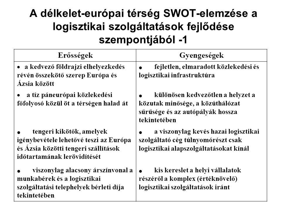 A délkelet-európai térség SWOT-elemzése a logisztikai szolgáltatások fejlődése szempontjából -1