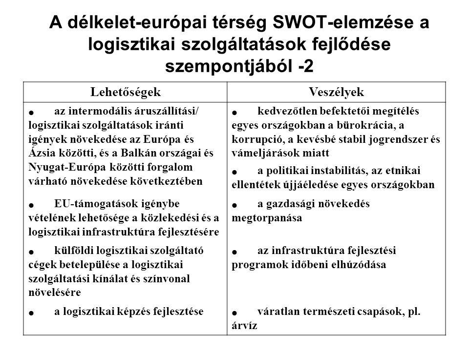 A délkelet-európai térség SWOT-elemzése a logisztikai szolgáltatások fejlődése szempontjából -2