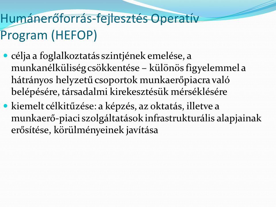 Humánerőforrás-fejlesztés Operatív Program (HEFOP)