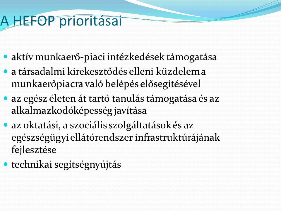 A HEFOP prioritásai aktív munkaerő-piaci intézkedések támogatása