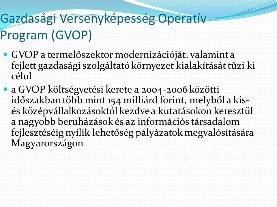 Gazdasági Versenyképesség Operatív Program (GVOP)