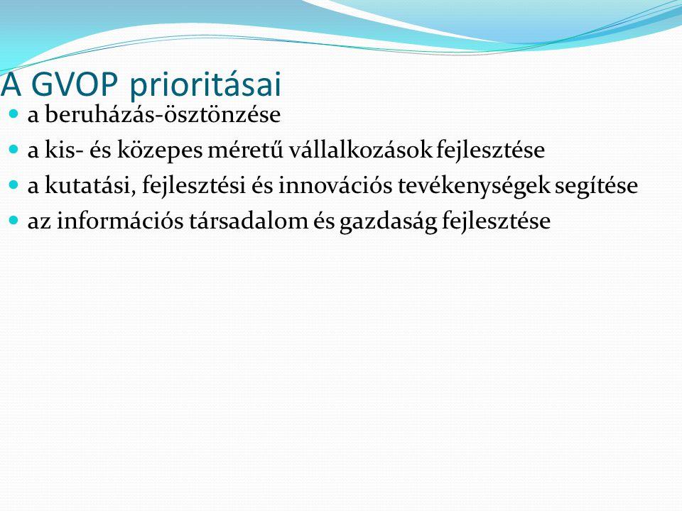A GVOP prioritásai a beruházás-ösztönzése