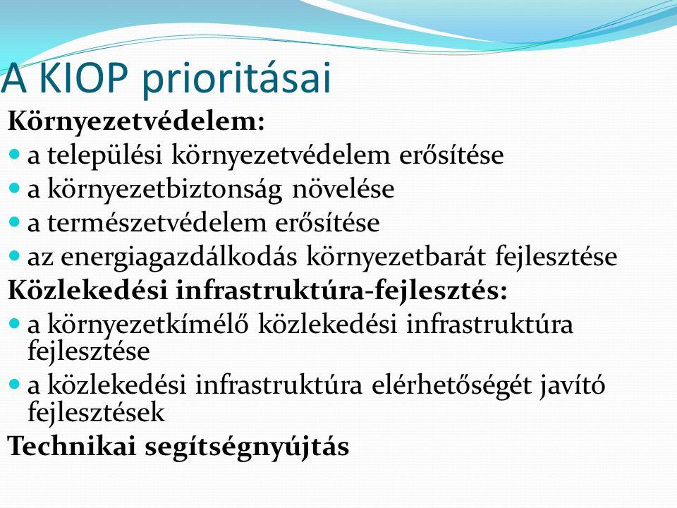 A KIOP prioritásai Környezetvédelem:
