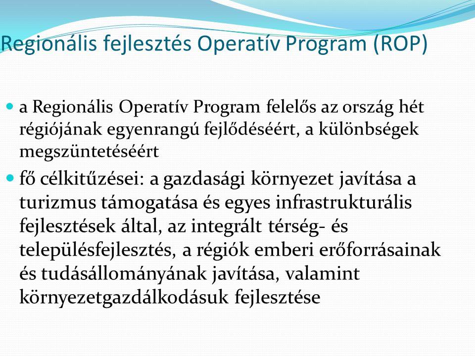 Regionális fejlesztés Operatív Program (ROP)