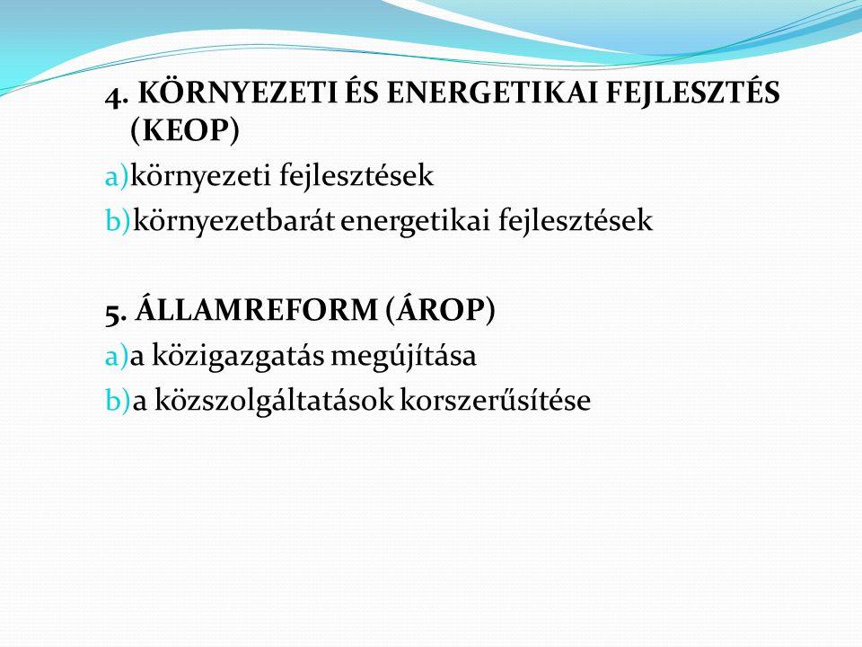 4. KÖRNYEZETI ÉS ENERGETIKAI FEJLESZTÉS (KEOP)