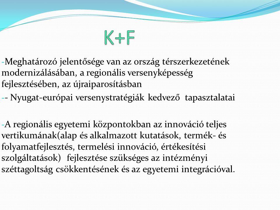 K+F Meghatározó jelentősége van az ország térszerkezetének modernizálásában, a regionális versenyképesség fejlesztésében, az újraiparosításban.