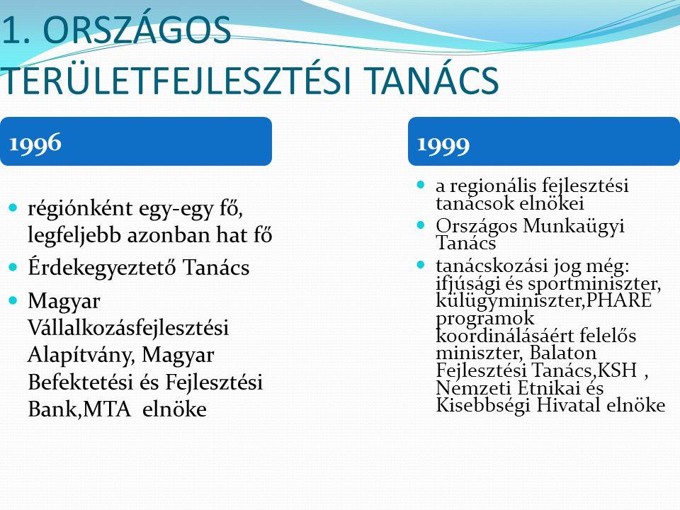 1. ORSZÁGOS TERÜLETFEJLESZTÉSI TANÁCS