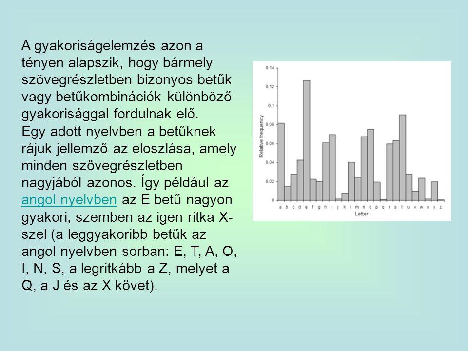 A gyakoriságelemzés azon a tényen alapszik, hogy bármely szövegrészletben bizonyos betűk vagy betűkombinációk különböző gyakorisággal fordulnak elő.