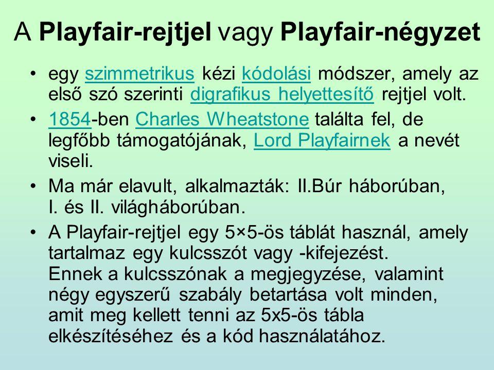 A Playfair-rejtjel vagy Playfair-négyzet