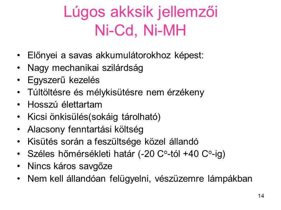 Lúgos akksik jellemzői Ni-Cd, Ni-MH