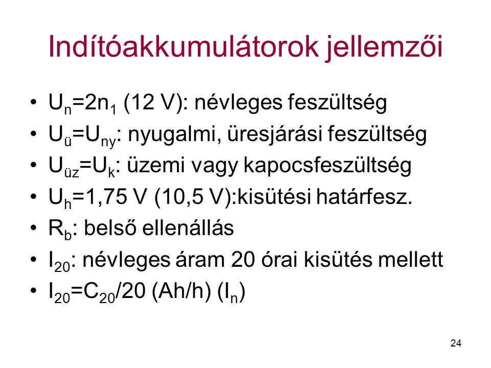 Indítóakkumulátorok jellemzői
