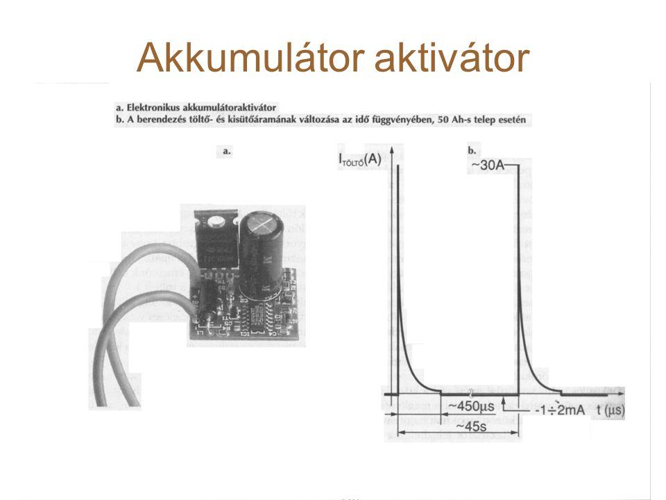 Akkumulátor aktivátor