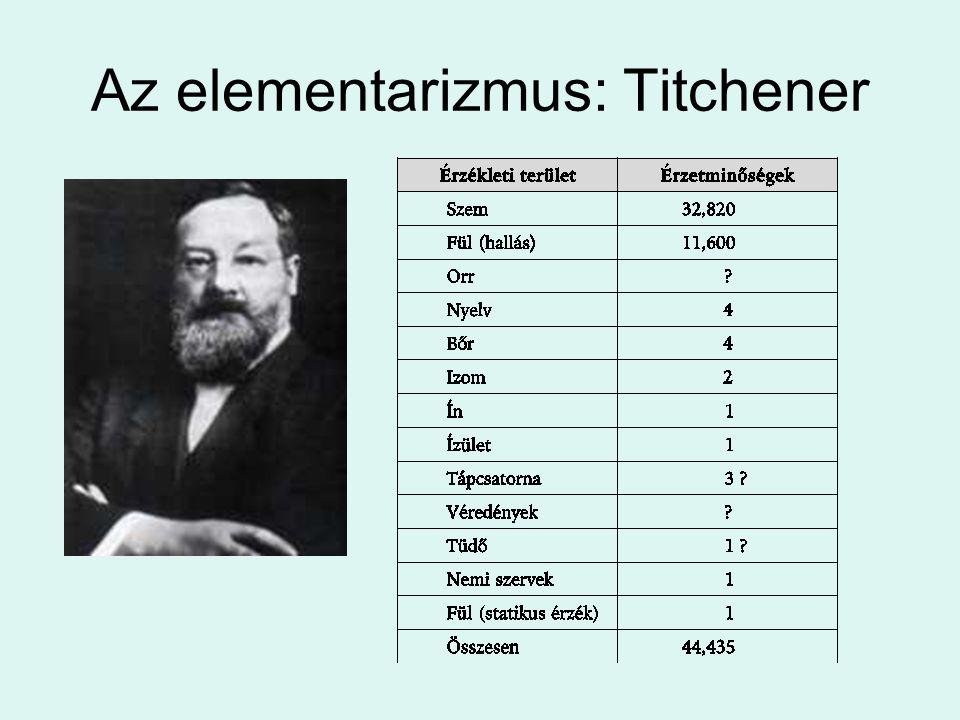 Az elementarizmus: Titchener