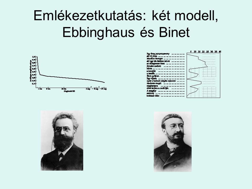 Emlékezetkutatás: két modell, Ebbinghaus és Binet