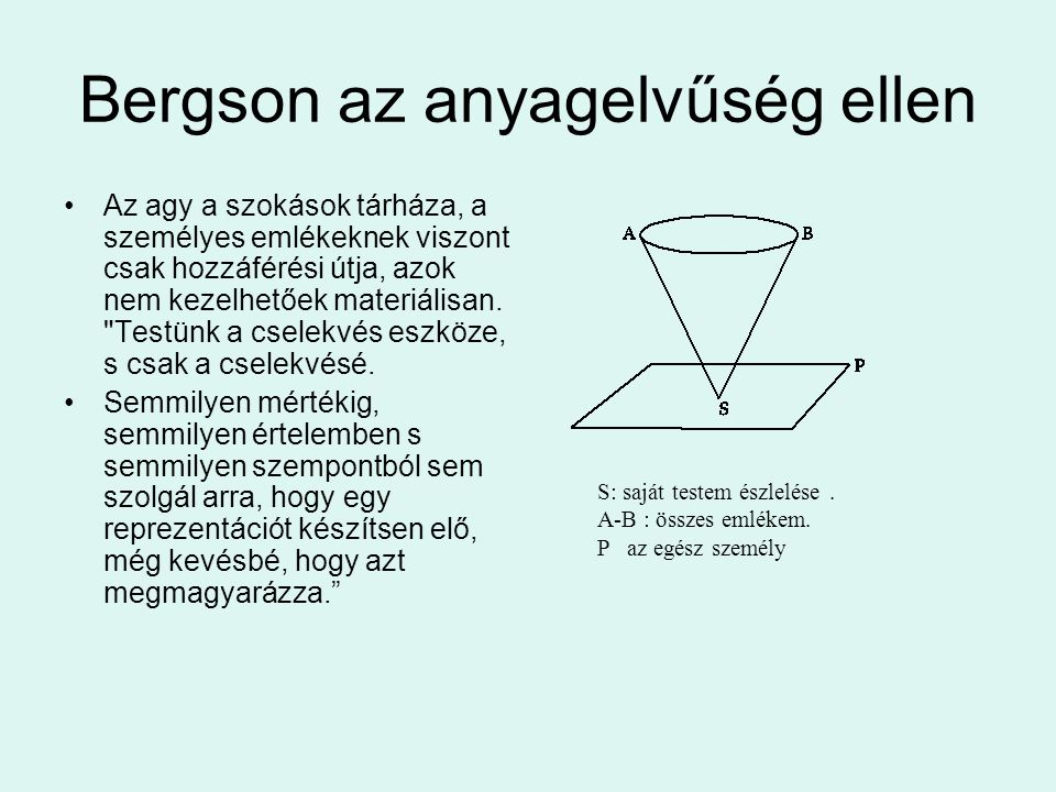 Bergson az anyagelvűség ellen