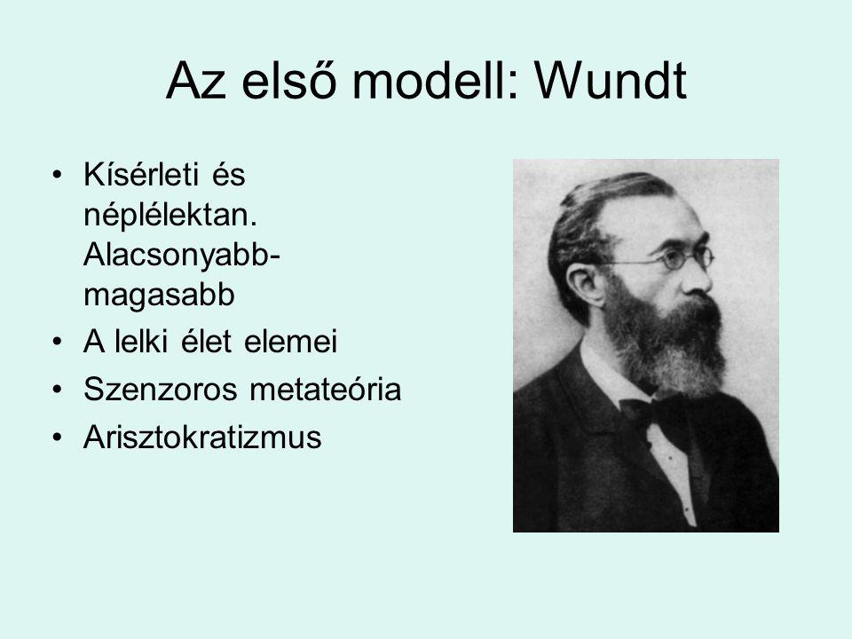 Az első modell: Wundt Kísérleti és néplélektan. Alacsonyabb-magasabb