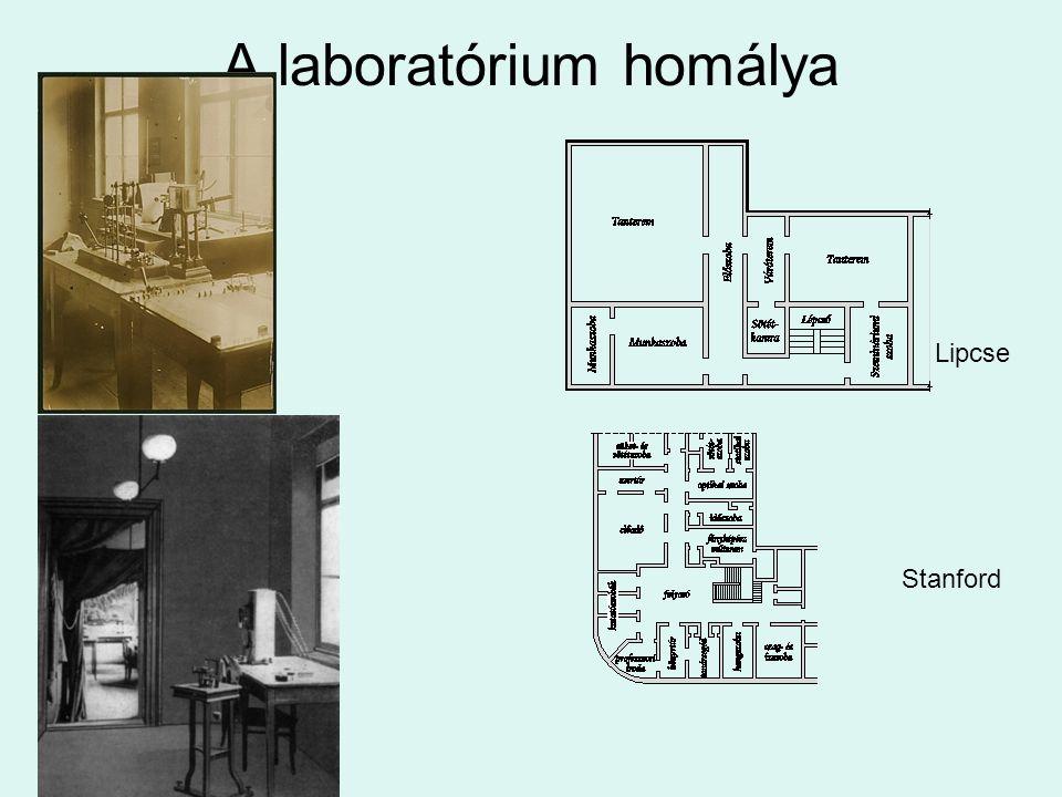 A laboratórium homálya