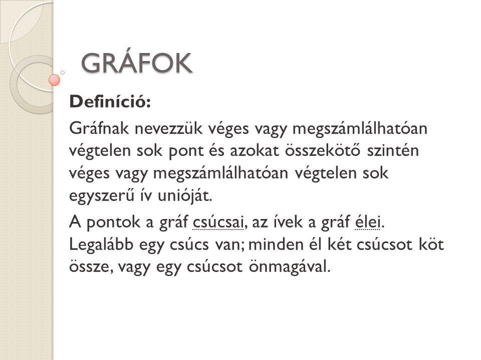 GRÁFOK Definíció: