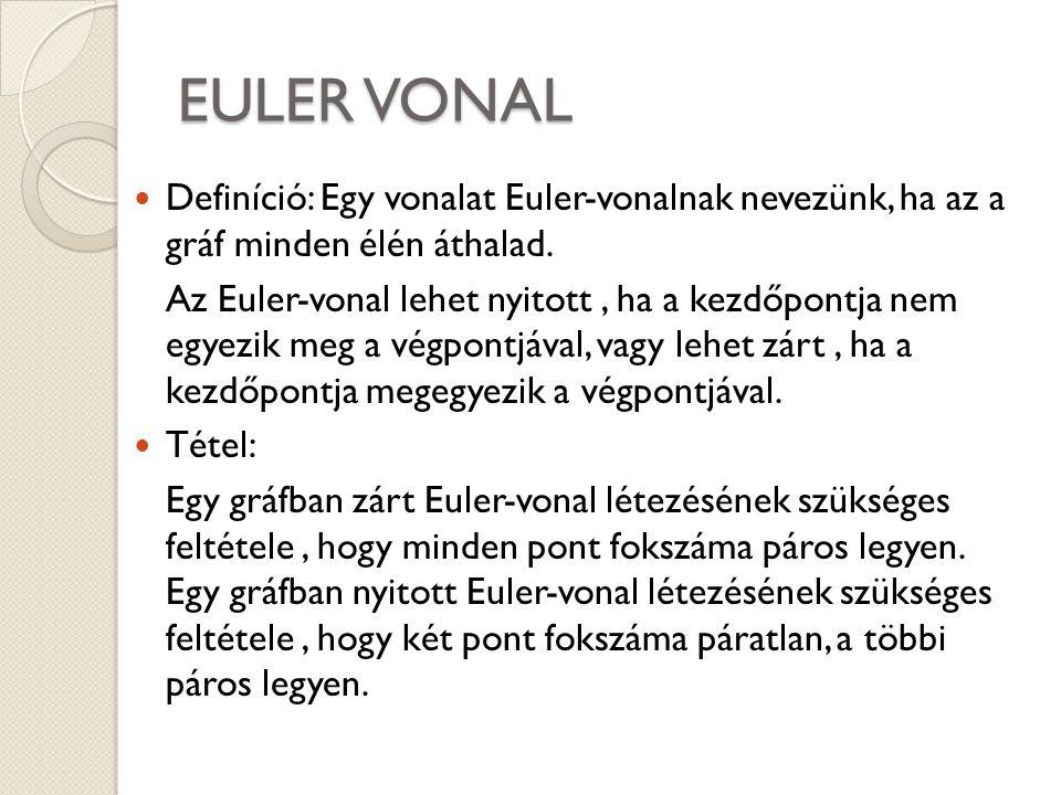 EULER VONAL Definíció: Egy vonalat Euler-vonalnak nevezünk, ha az a gráf minden élén áthalad.