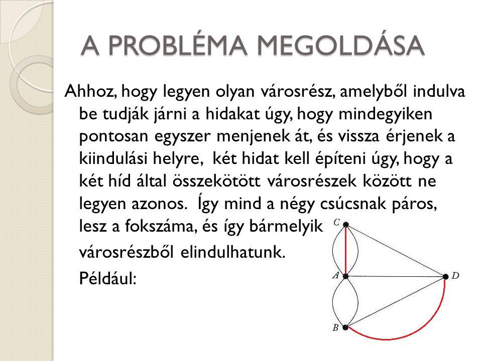 A PROBLÉMA MEGOLDÁSA