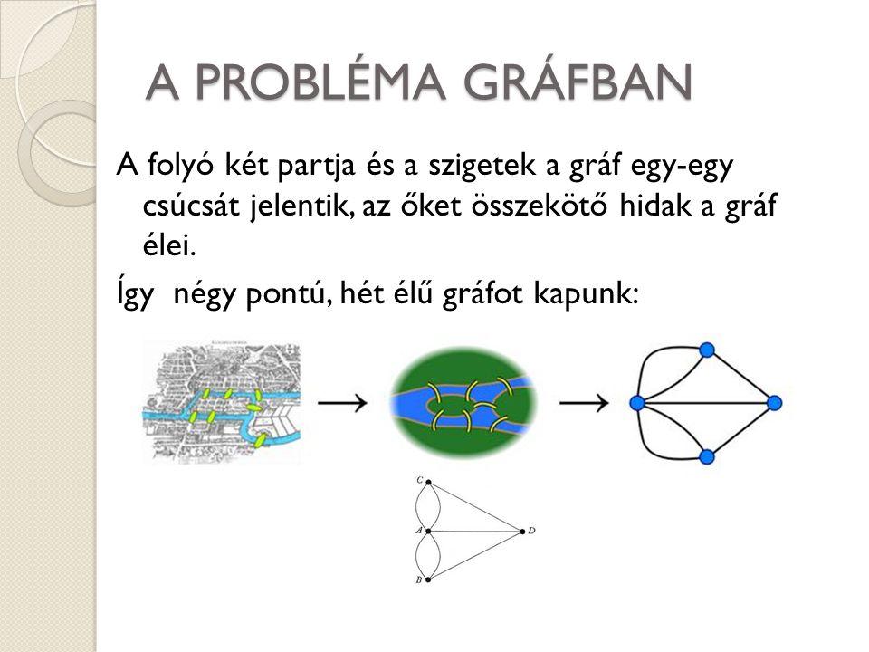 A PROBLÉMA GRÁFBAN