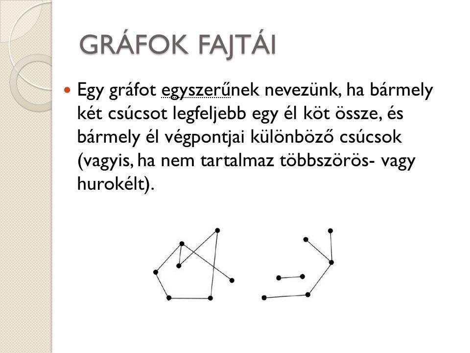 GRÁFOK FAJTÁI