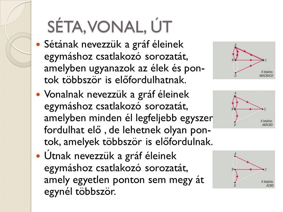 SÉTA, VONAL, ÚT Sétának nevezzük a gráf éleinek egymáshoz csatlakozó sorozatát, amelyben ugyanazok az élek és pon- tok többször is előfordulhatnak.