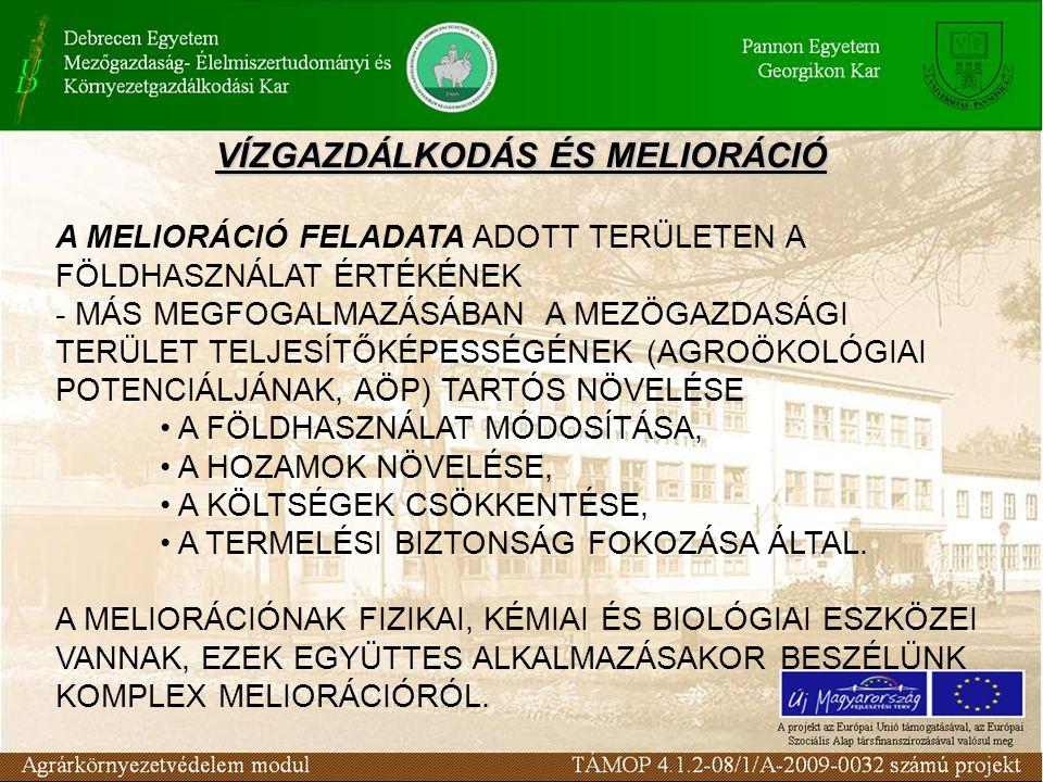 VÍZGAZDÁLKODÁS ÉS MELIORÁCIÓ