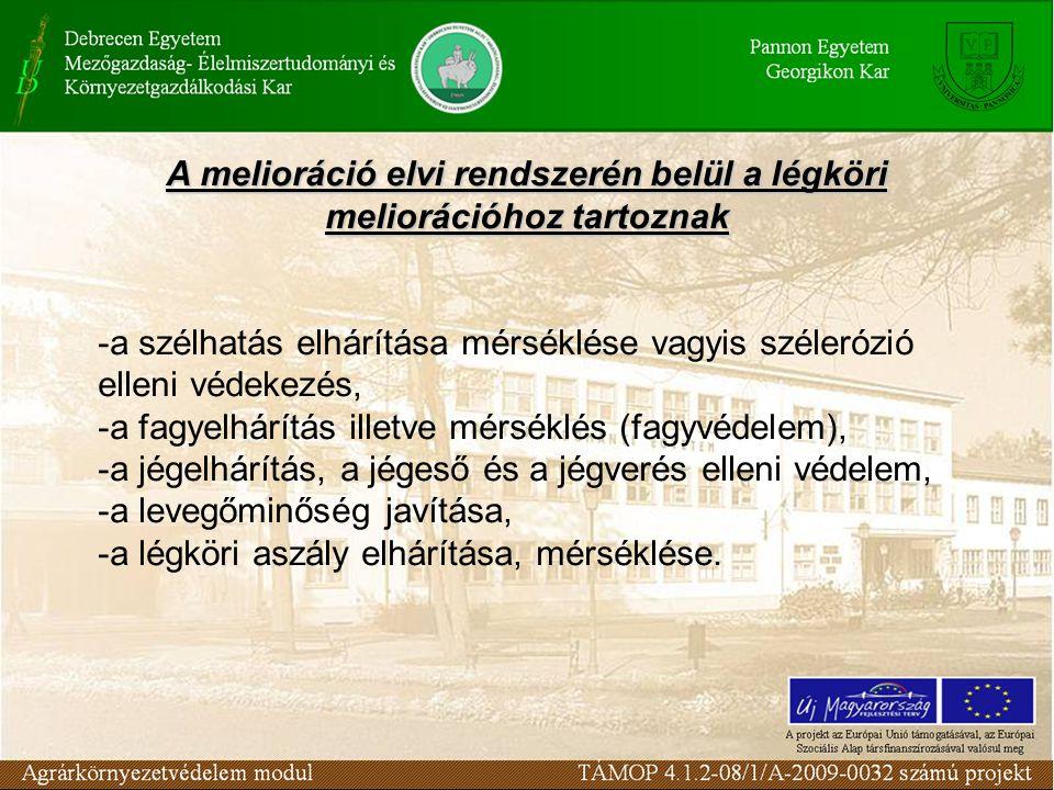 A melioráció elvi rendszerén belül a légköri meliorációhoz tartoznak