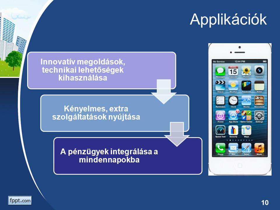 Applikációk Innovatív megoldások, technikai lehetőségek kihasználása
