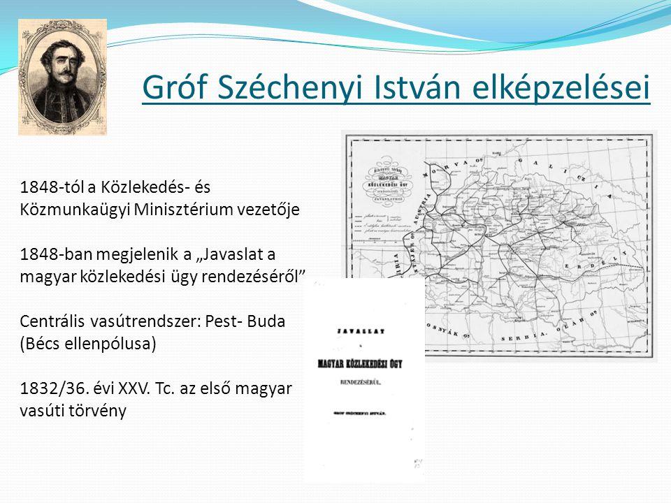 Gróf Széchenyi István elképzelései