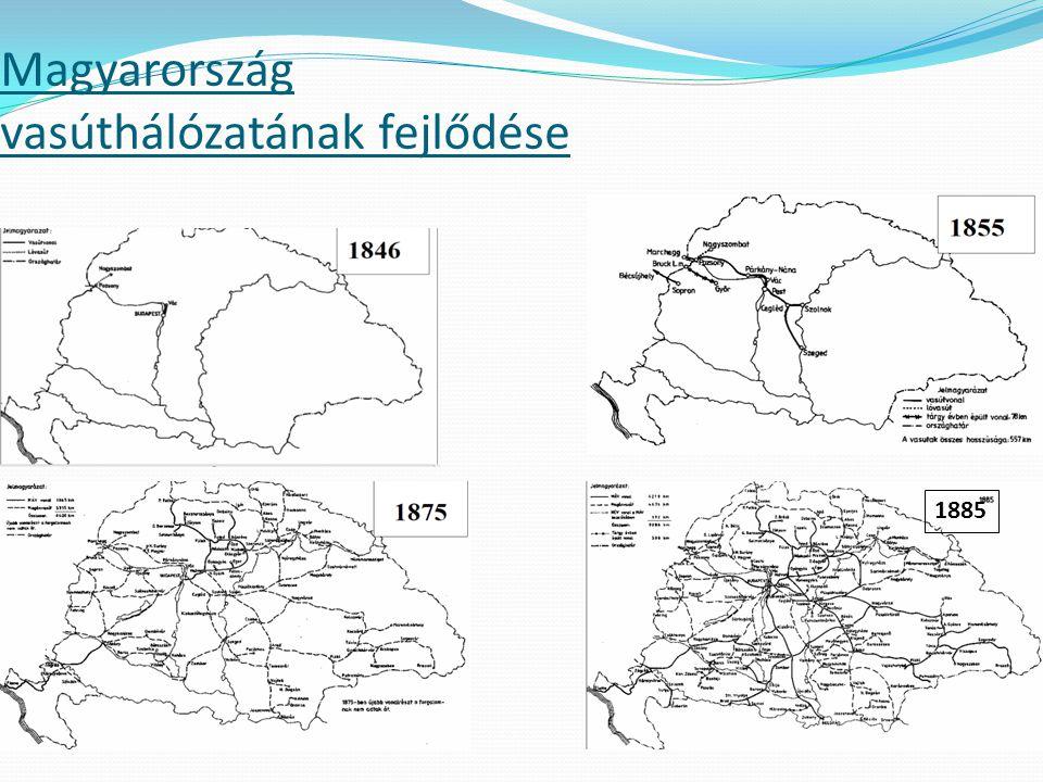 Magyarország vasúthálózatának fejlődése