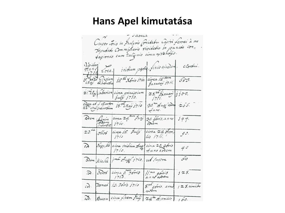 Hans Apel kimutatása