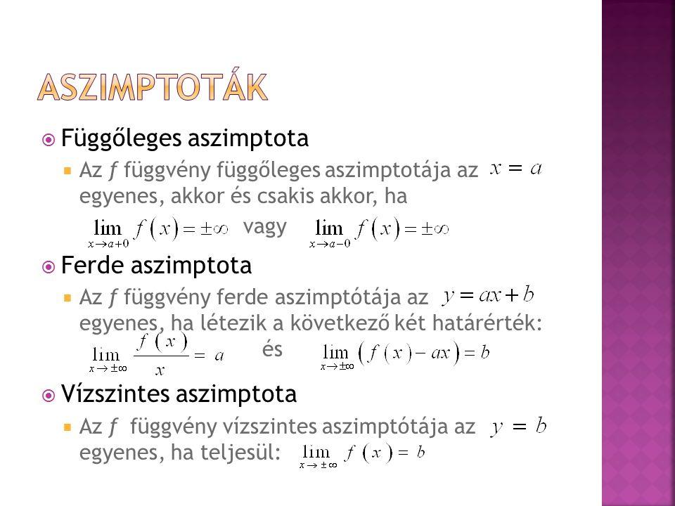 aszimptoták Függőleges aszimptota Ferde aszimptota