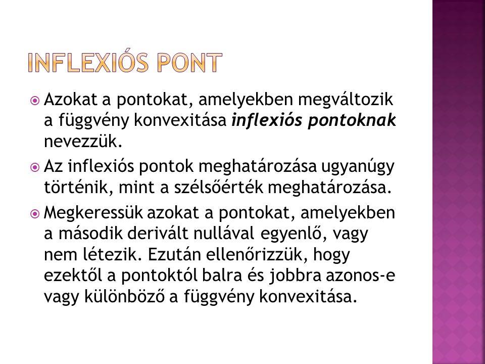 Inflexiós pont Azokat a pontokat, amelyekben megváltozik a függvény konvexitása inflexiós pontoknak nevezzük.