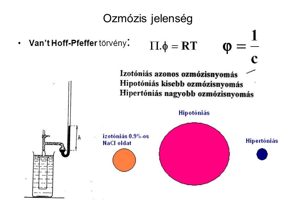 Ozmózis jelenség Van't Hoff-Pfeffer törvény: