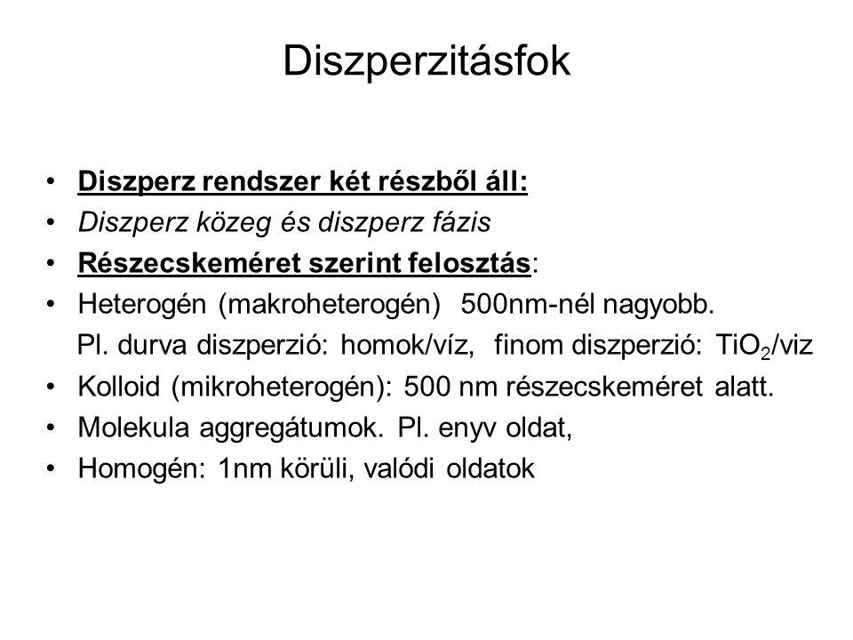 Diszperzitásfok Diszperz rendszer két részből áll: