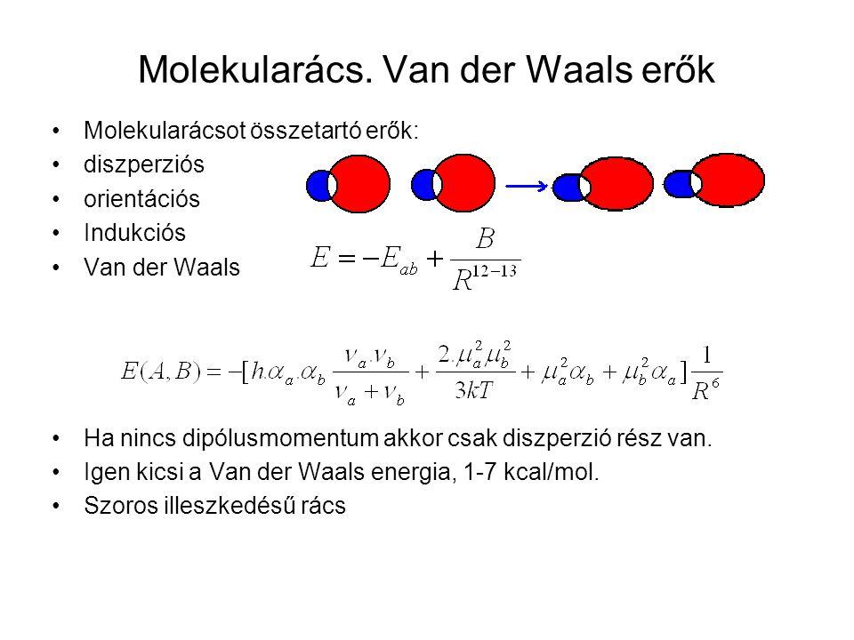 Molekularács. Van der Waals erők