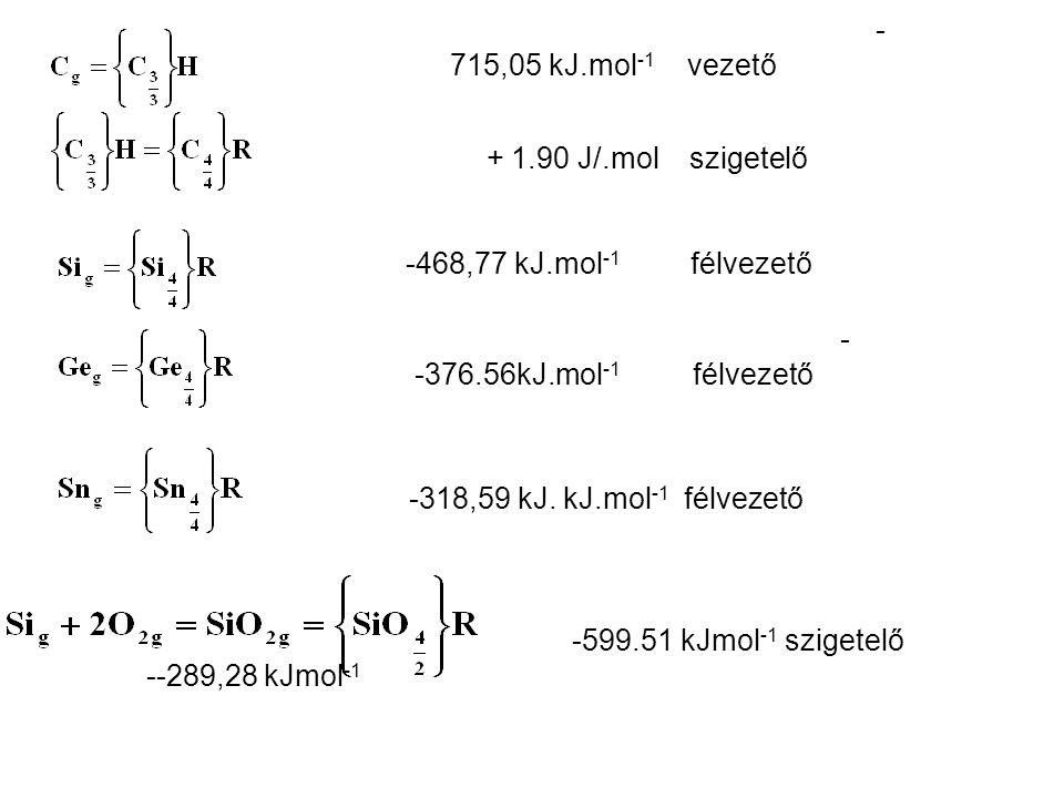 + 1.90 J/.mol szigetelő -468,77 kJ.mol-1 félvezető