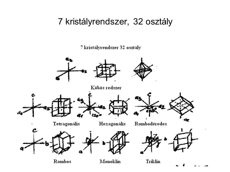 7 kristályrendszer, 32 osztály