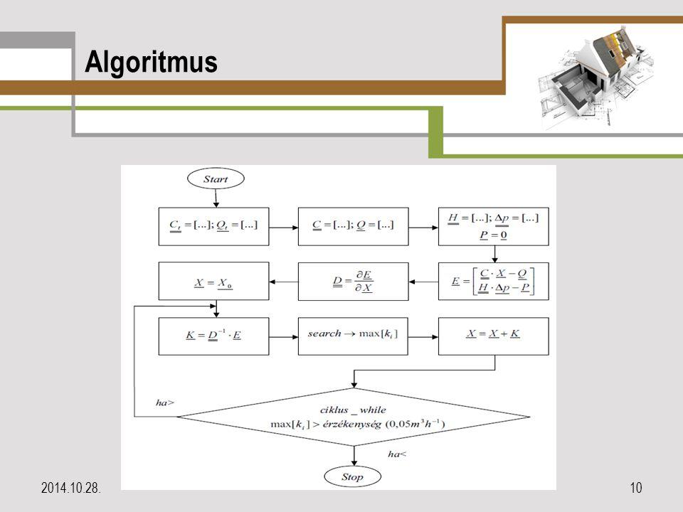 Algoritmus 2014.10.28.